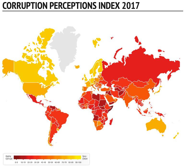 Esta es la nación más corrupta del mundo… y no es México
